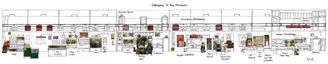 a drawing of Royston Museum as if siced open and rolled out to show all the collections and their location in the museum. The artwork is a mix of line drawing and collage.