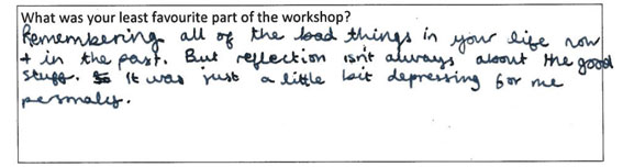 Participant quote: Remembering all of the bad thing in your life now and in the past. But reflection isn't always about the good stuff. It was just a little depressing for me personally
