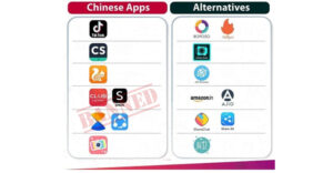 Banned Chinese Applications Alternatives