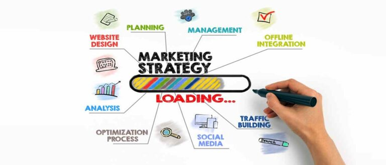Digital marketing in India