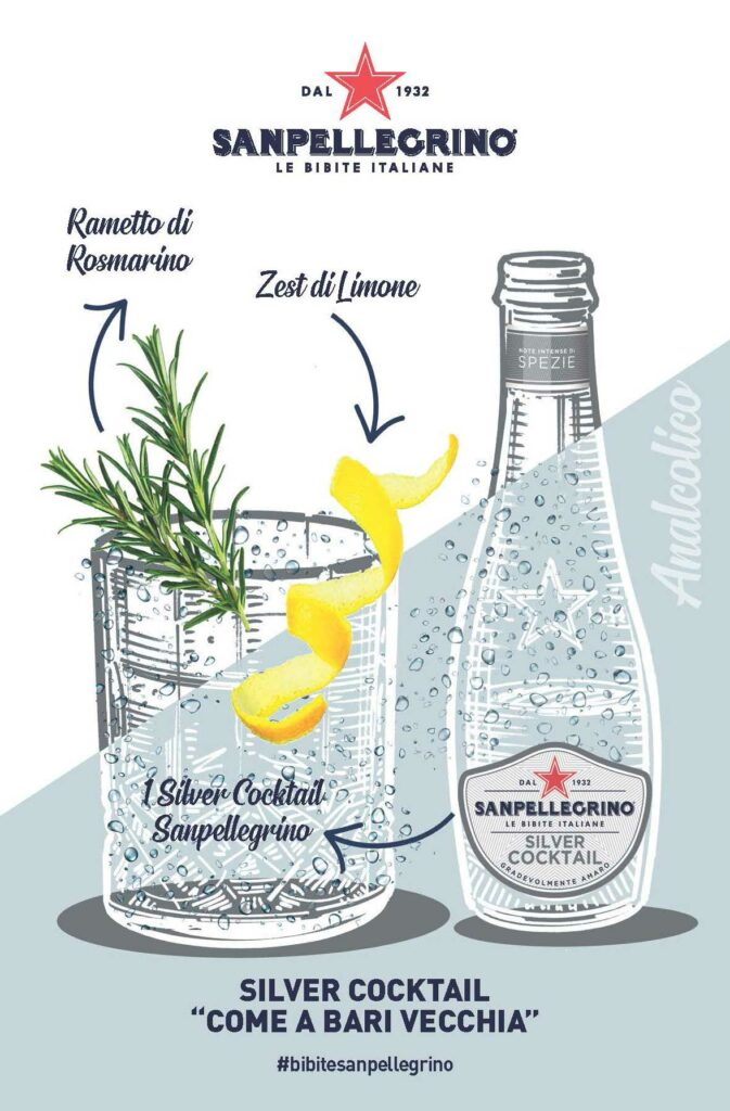 Cocktail-analcolici-San-Pellegrino-Silver