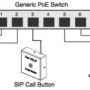 voip_and_sip_panic_button-2