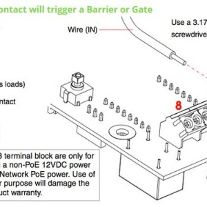 On-board relay for barrier page