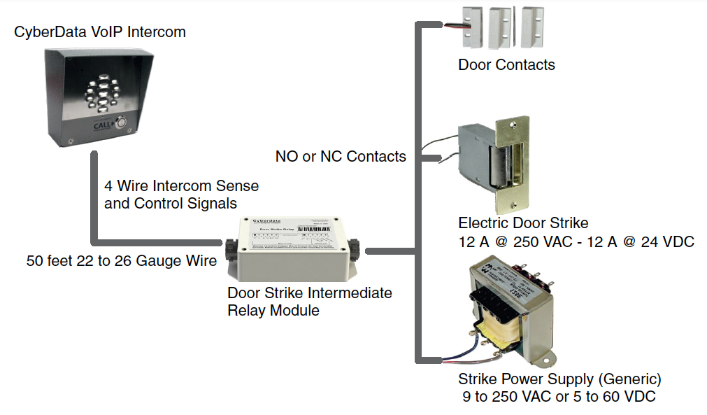 Door Strike Intermediate Relay Module – Direct Communication to CyberData Intercoms