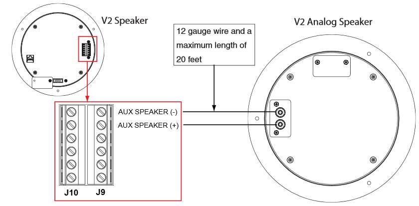 V2 Analogue Speaker, Driven From The SIP Speaker, Extend The Coverage Area