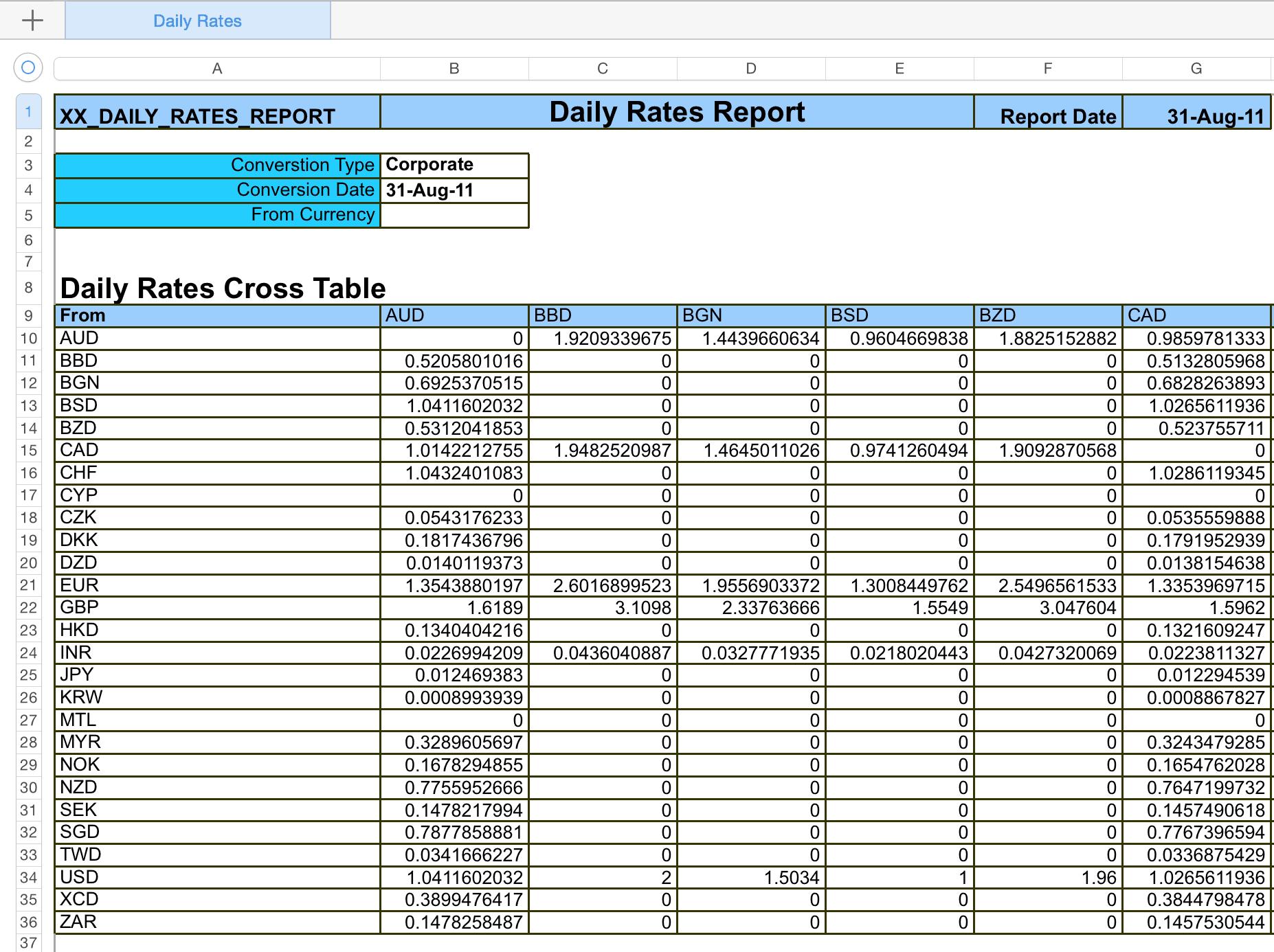 sample spreadsheet reports