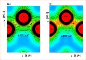 2D electron density in Ge97V3 and Ge94V6