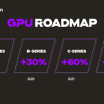 After A Series, Imagination announces B Series GPU IP