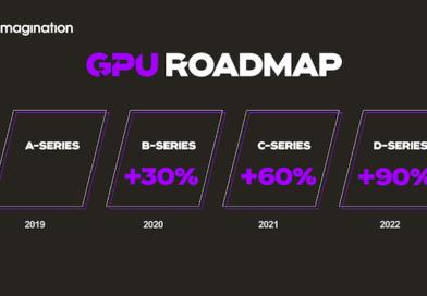 After A Series, Imagination announces B Series GPU IP