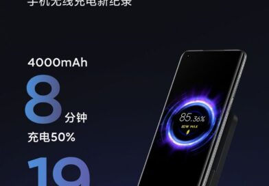 Xiaomi has the fastest wireless charger yet, Can do 80W and charge battery in just 19 Min.
