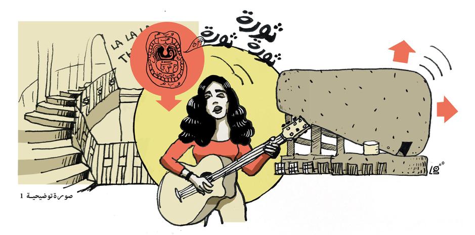 الرسم التوضيحي ١. التسخين. رسم لينة غيبة