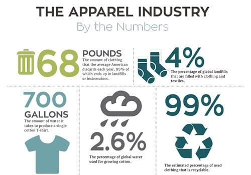 OBAAT_Blog5_Fashion-stats3