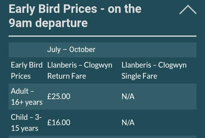 Snowdon railway price chart 2