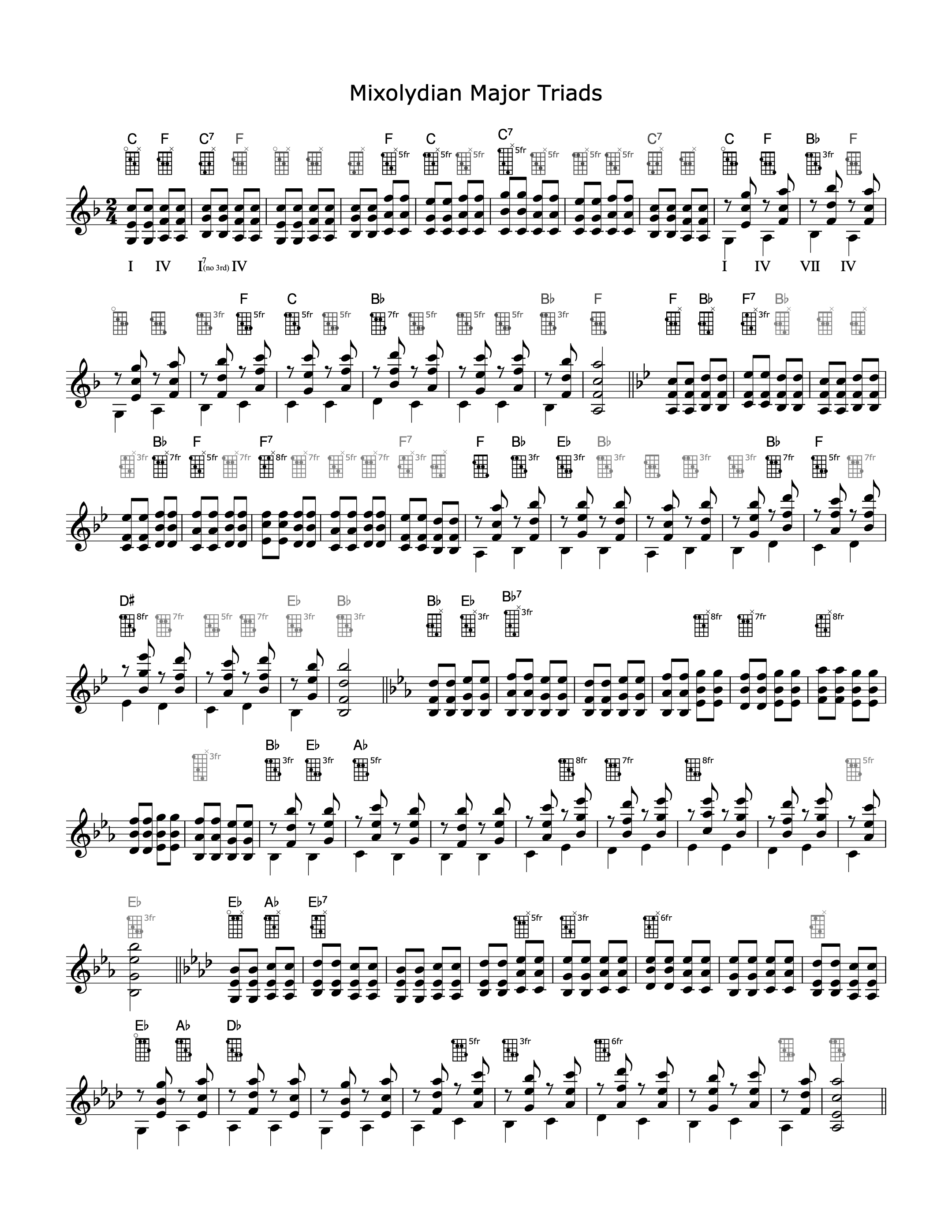Mixolydian Major Triads