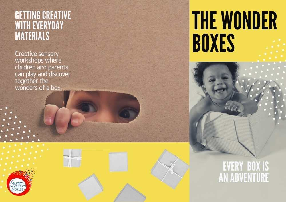 The Wonder Boxes