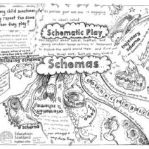 nih058-schematic-play-sketch
