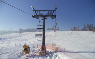 Why should you choose to Ski in Zakopane for your 2019 skiing Holiday