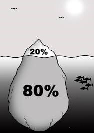 Apply the Pareto Analysis to Software Efficiency