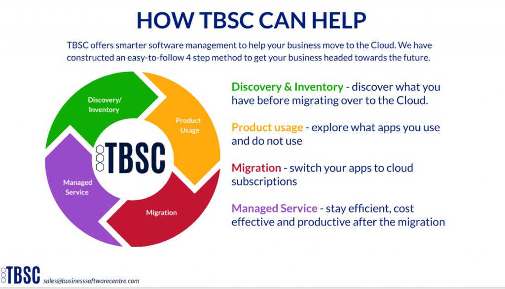 TBSC helps