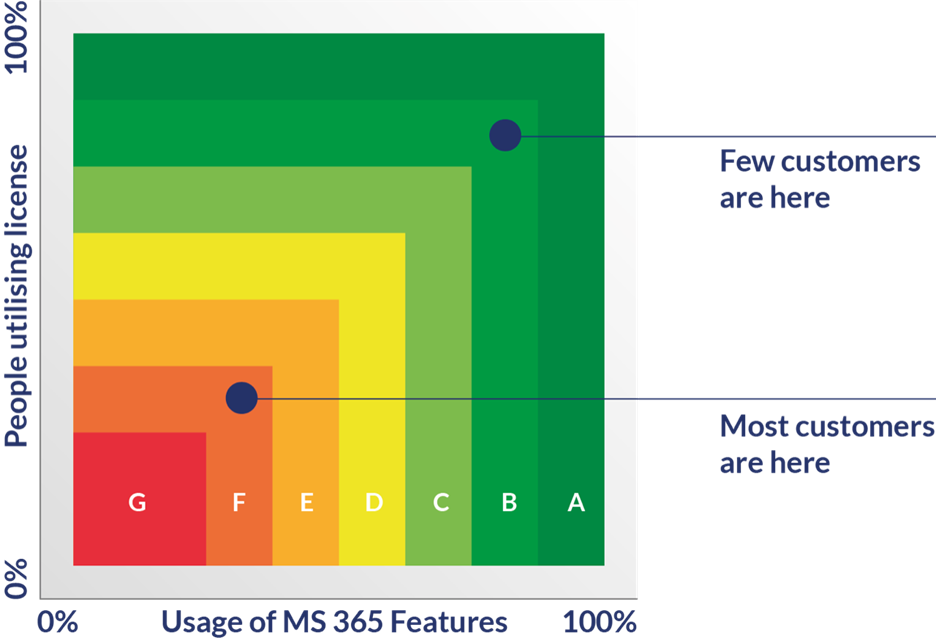 Eff Chart New 1.0