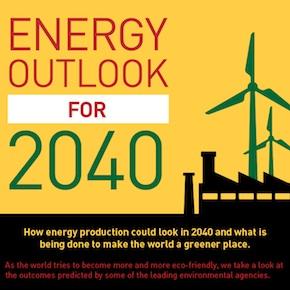 energy outlook 2040