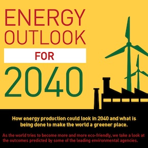 energy outlook 2040