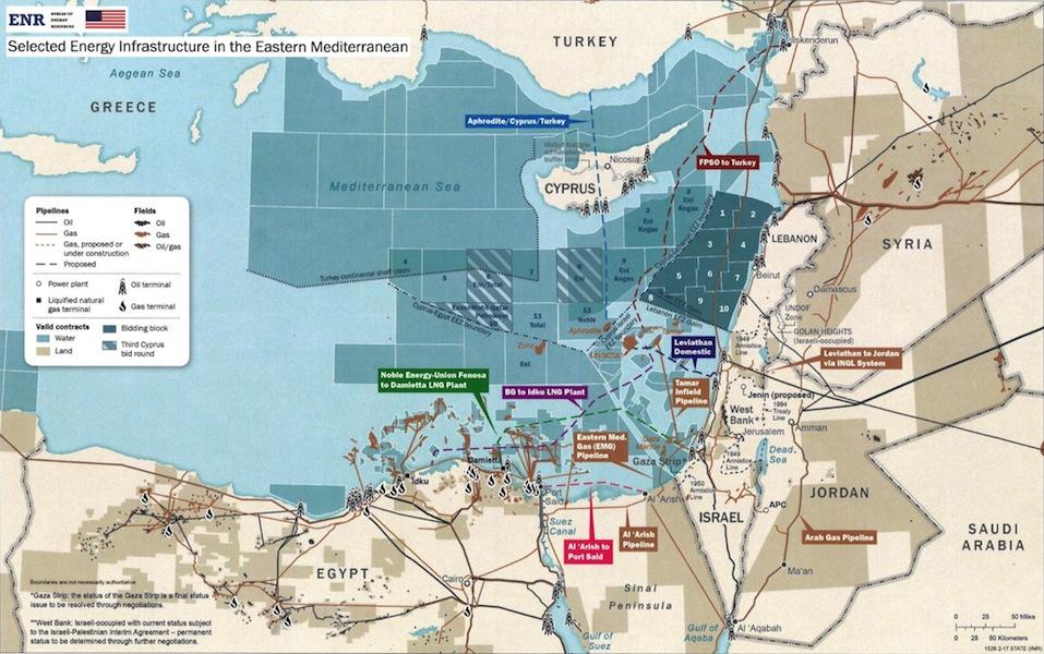 East Med Gas