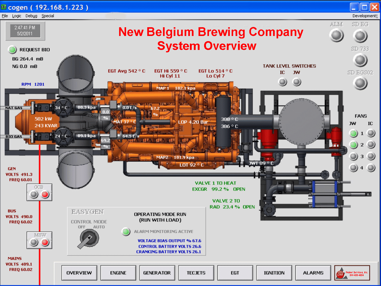 New Belgium Brewing System Overview