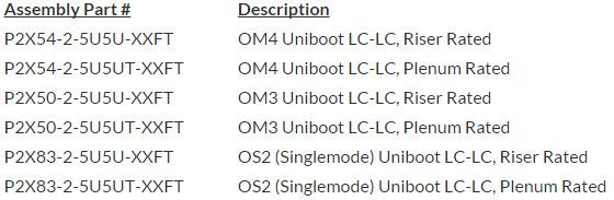 2-fiber-Uniboot-Part-Numbers