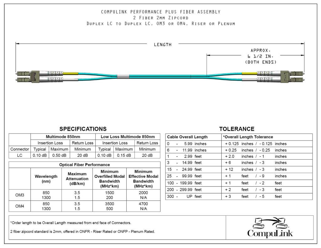 2-Fiber-Multimode_LC-LC2mm