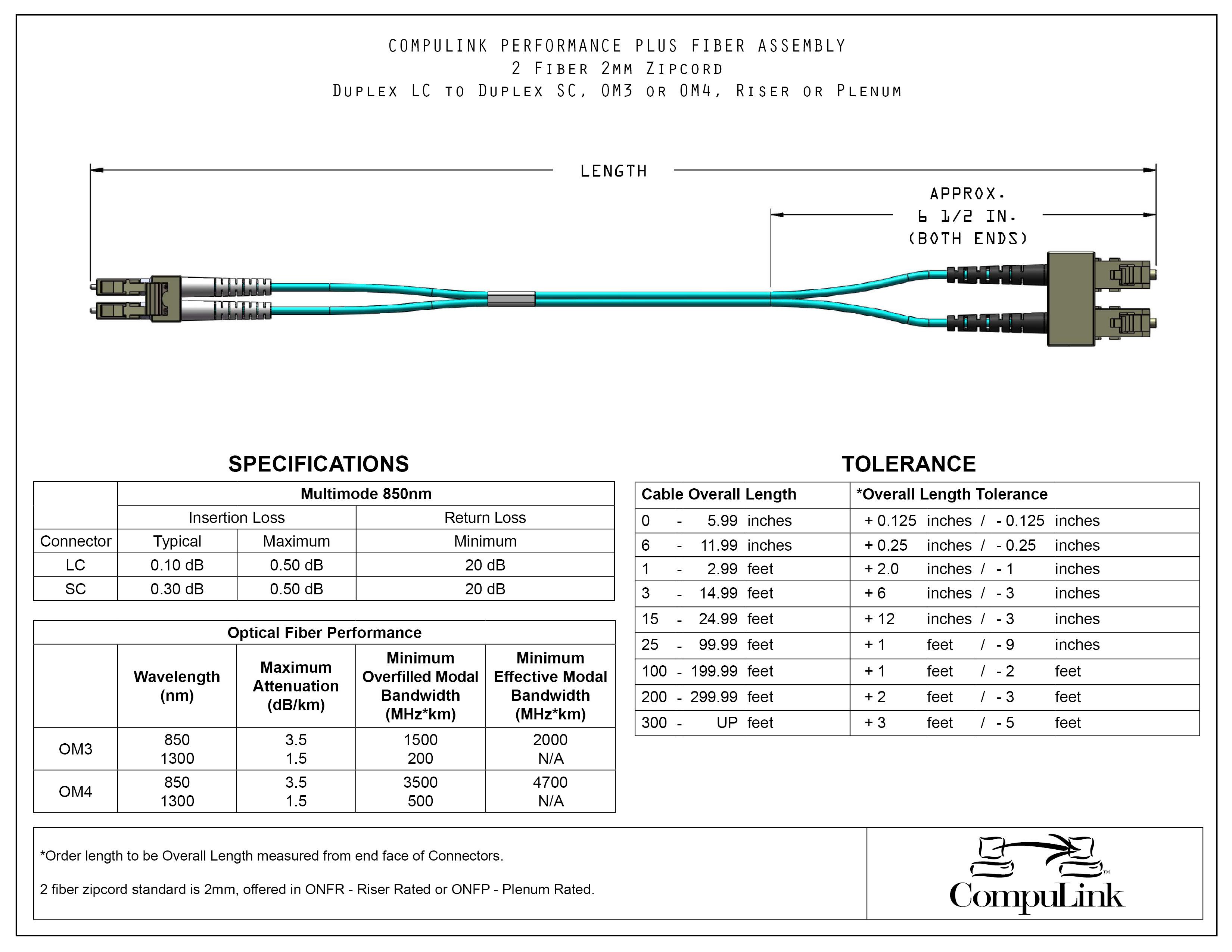 2-Fiber-MM_LC-SC_DPLX