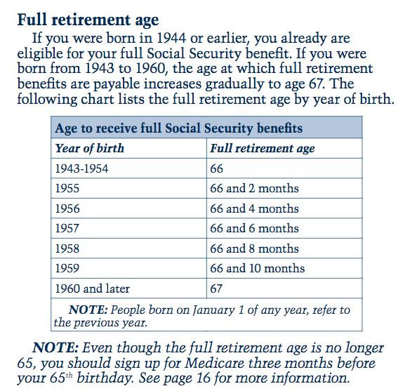 full-retirement-age-chart