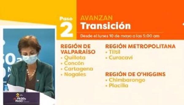 Cartagena avanza a fase de Transición