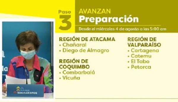 Cartagena y El Tabo avanzan a fase de Preparación