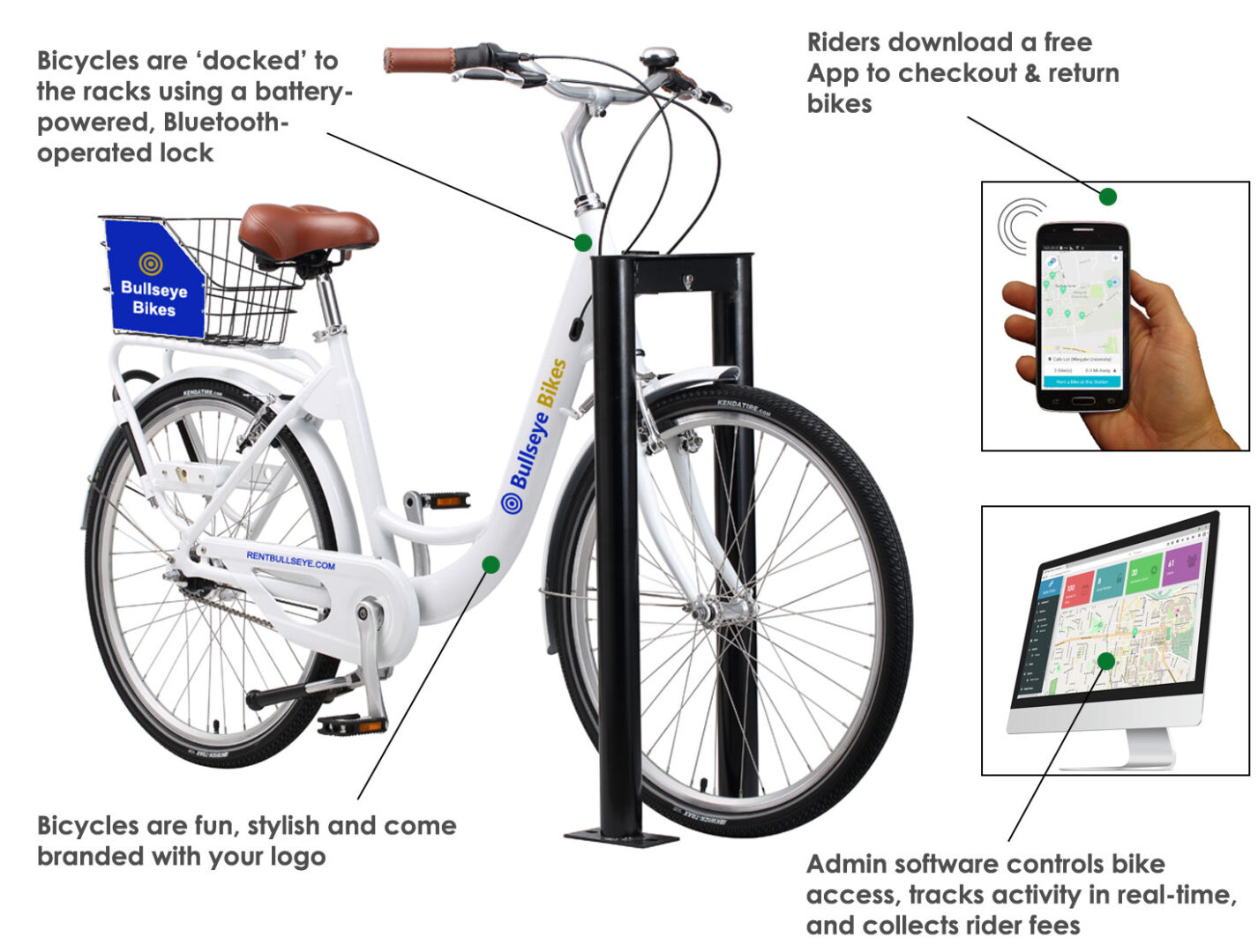 7-Speed On Bike Share system includes custom branded bicycles with smartlocks, docking racks, App and Admin software