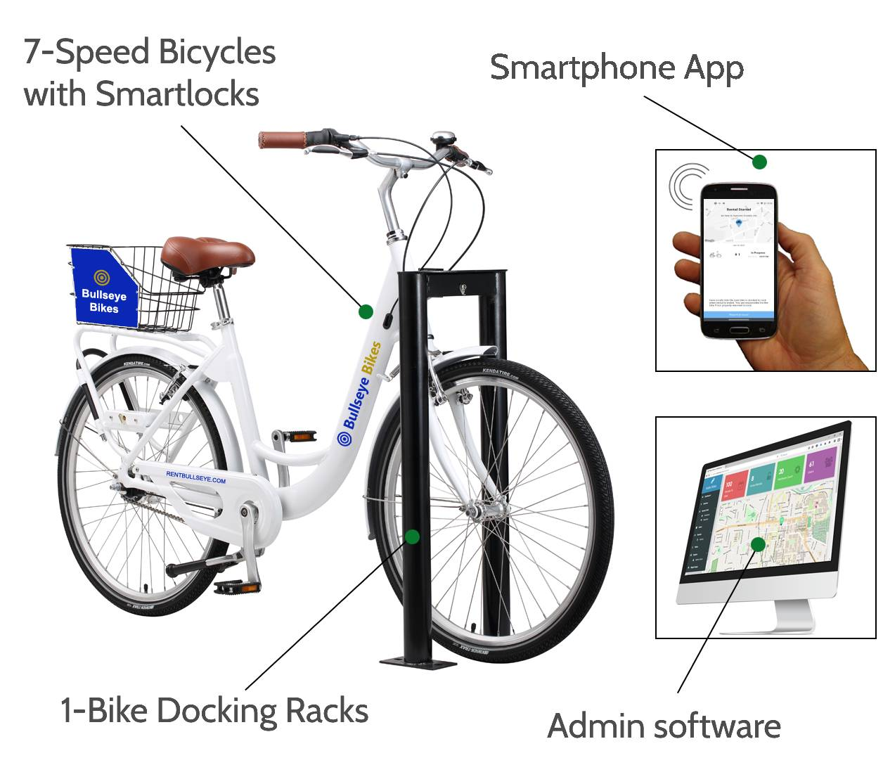 7-speed bike share system includes