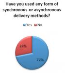 Sychronous or Asynchronous