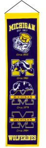 Heritage Banner - Michigan