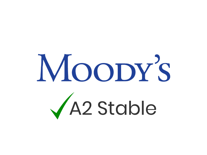 Moody rating