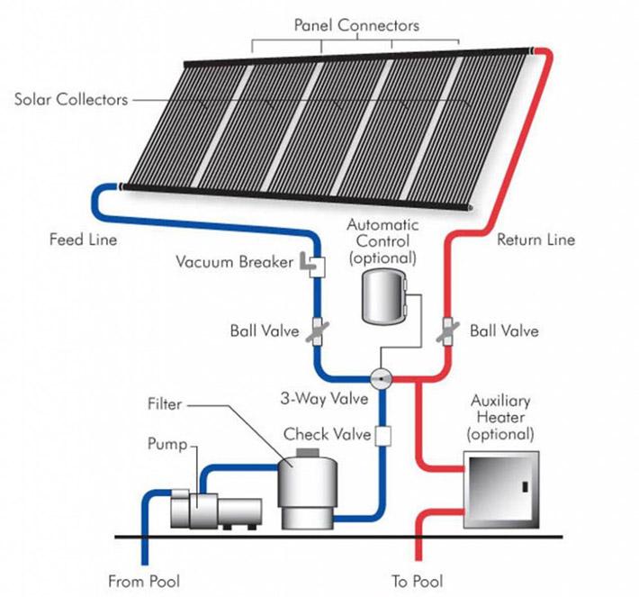 Pool Heating Diagram