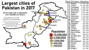 Pakistan's largest cities