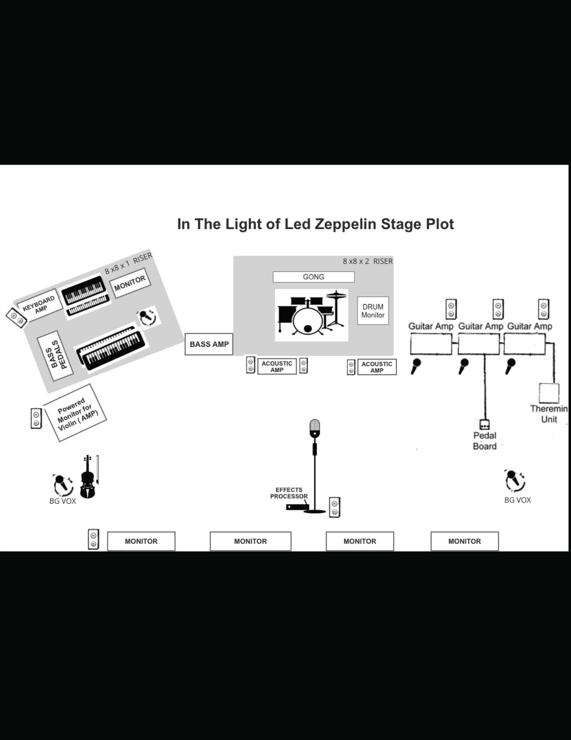 stage-plot-web
