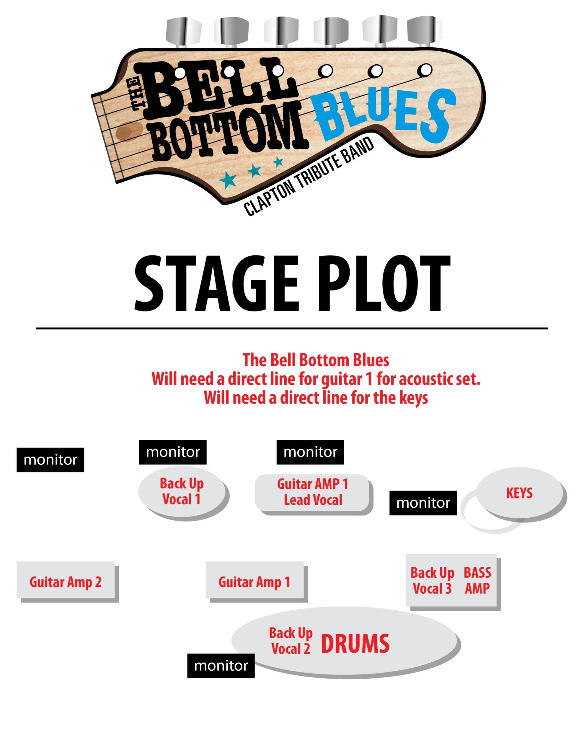 BBB-Stage-Plot-01