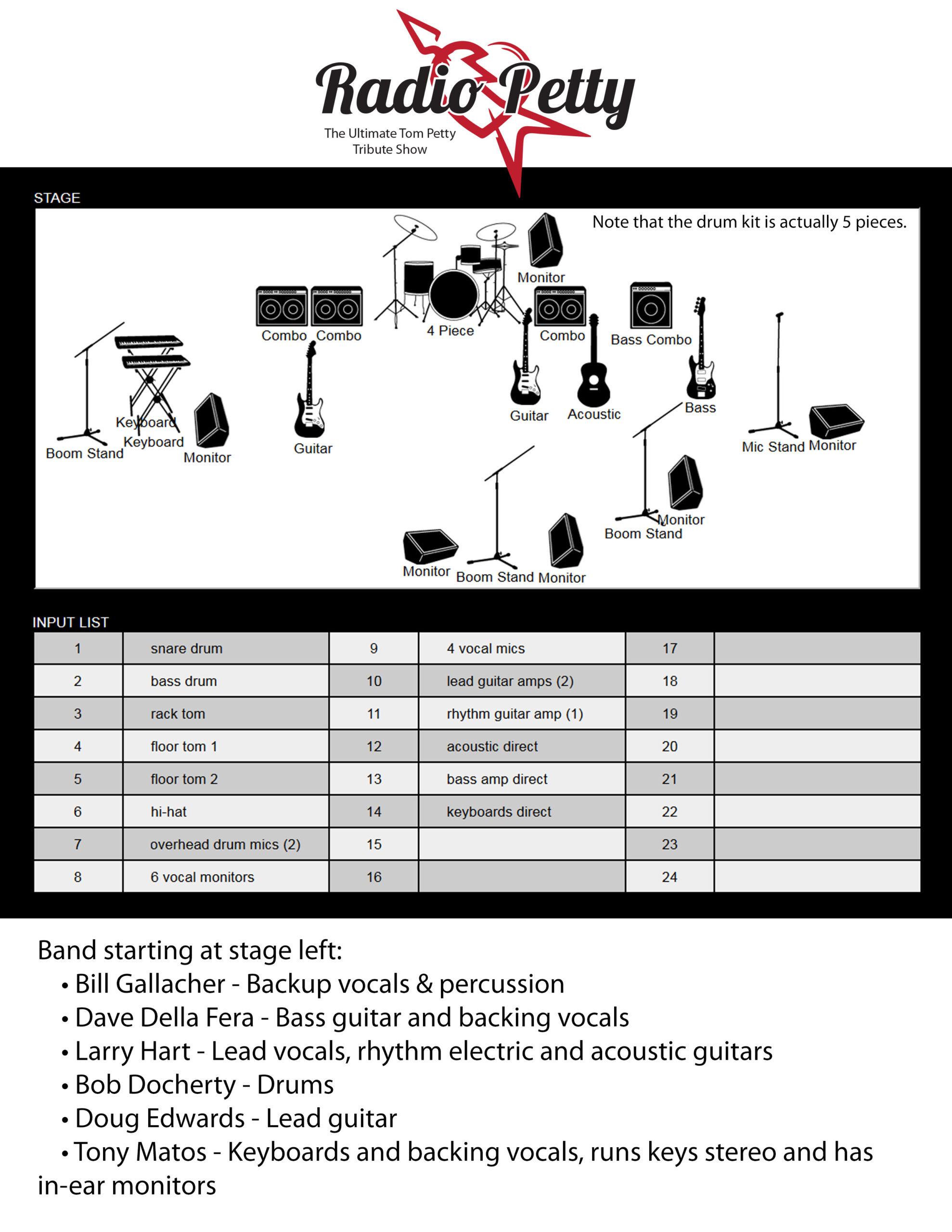 RadioPetty-Stage-Plot
