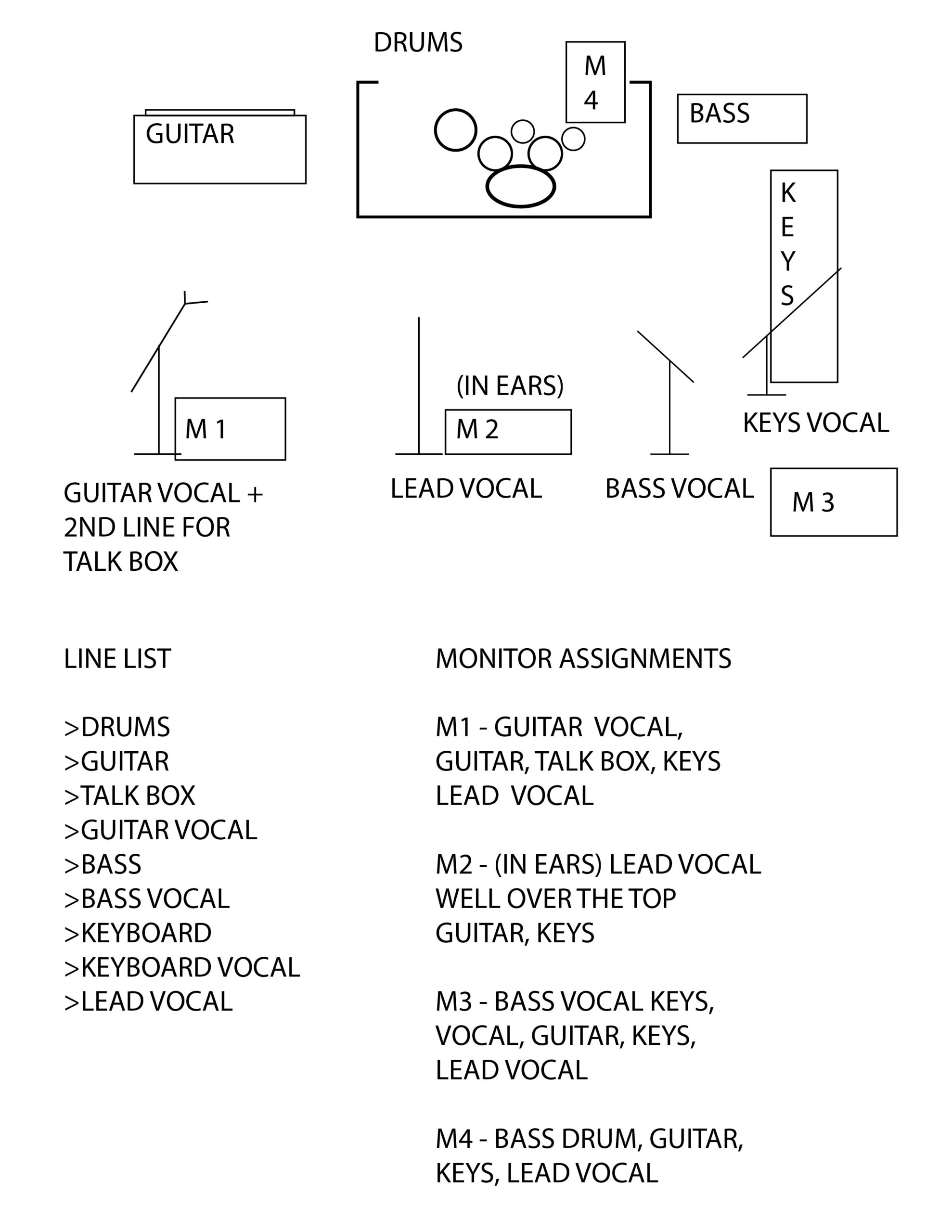 SWW-Stage-Plot-Vector-01