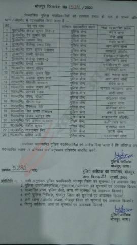 आरा पुलिस लाइन से थानों और ओपी में भेजे गये 23 पुलिस अफसर