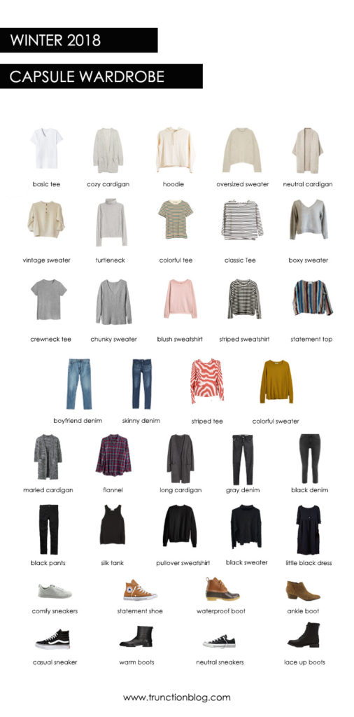Winter 2018 Capsule Wardrobe