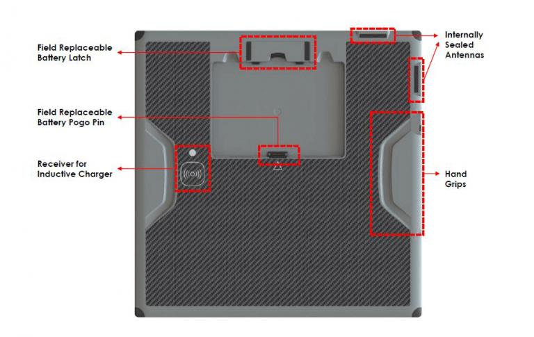 1st Source Digital Radiography Flat Panel