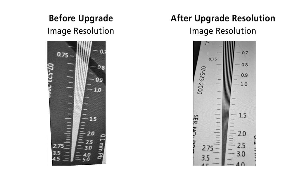 Improved Image Resolution