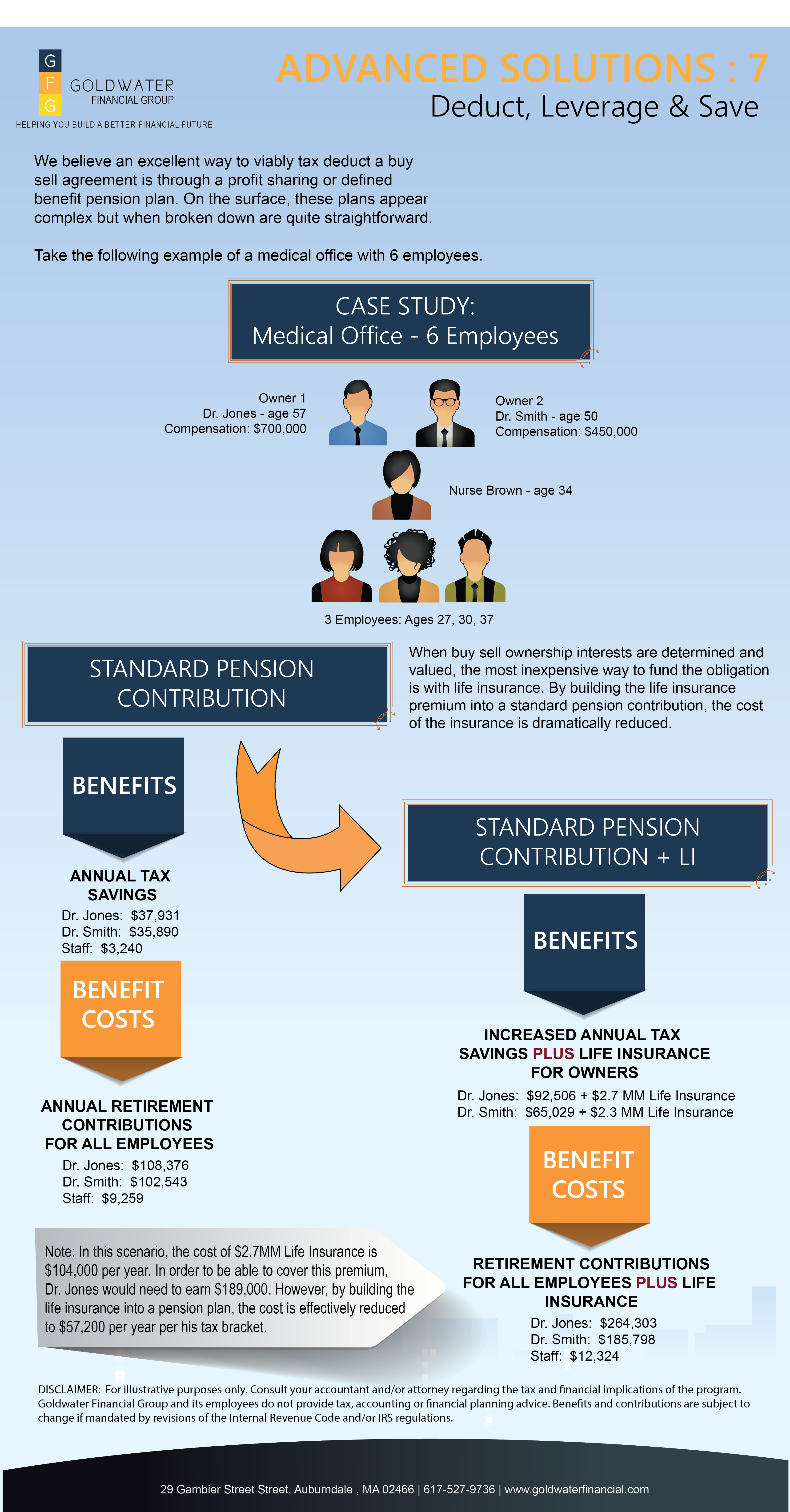 Infographic 8 - Taxes - Deduct, Leverage, Save